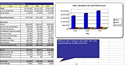 Car Parts Store Business Plan - MS Word/Excel