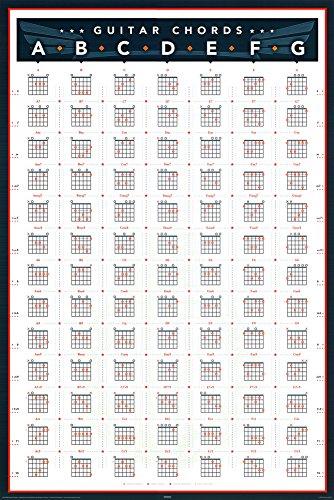 (24x36) Guitar Chords Chart by Key Music Poster Print (Power Chord Chart compare prices)