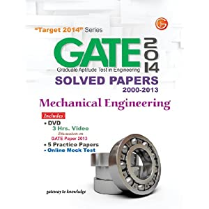 Mechanical Engineering essays review