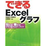 �ł���Excel �O���t 2007/2003/2002�Ή� �`���! ������! �O���t�Z�}�X�^�[�u�b�N (�ł���V���[�Y)�����݂������ɂ��