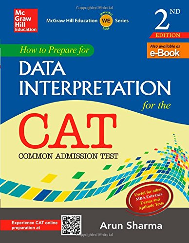 How to Prepare for Data Interpretation for CAT Image