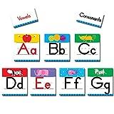 Creative Teaching Press Bulletin Board Set, Alphabet (4037)