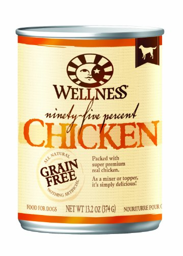 Best Human Grade Canned Dog Food