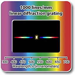 Rainbow Symphony Diffraction Grating Slides - Linear 1000 Line/Millimeters, Package of 50