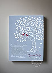 MuralMax - Personalized Family Tree & Lovebirds, Stretched Canvas Wall Art, Make Your Wedding & Anniversary Gifts Memorable, Unique Decor, Color Blue # 5 - Size 24x30 - 30-DAY