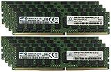 Adamanta 256GB (8x32GB) LRDIMM Memo