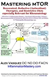 Mastering mTOR: Resveratrol, Reductive (Antioxidant) Therapies, and Restrictive Diets especially Relevant for Rheumatology: Addendum to Functional Inflammology, ... Rheumatology v3.5 (Inflammation Mastery)