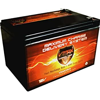 Heavy duty AGM battery made with special plates and top of the line plate separators giving these batteries superior performance and unmatched deep cycle capabilities. AGM Electrolyte Suspension System. Custom Built Military Grade Alloys. Fast Charg...