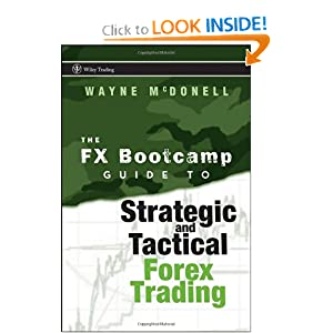 Dynamic trading indicators ebook