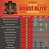 BOOST-ELITE-Testosterone-Booster-to-Increase-Testosterone-Libido-Energy-9-Powerful-Ingredients-Including-Tribulus-Terrestris-Fenugreek-Yohimbe-Maca-Horny-Goat-Weed-Tongkat-Ali-90-Caps