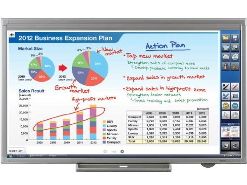 Sharp Pn-L802B 80-Inch Aquos Board Interactive Display System - Full Array Led Backlight With Touch-Screen, 1080P Full-Hd