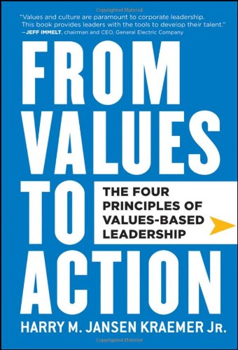 From Values to Action: The Four Principles of...