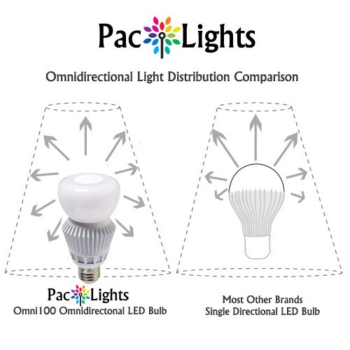 Paclights Bo100ww Dimmable Omnidirectional Omni100 Led