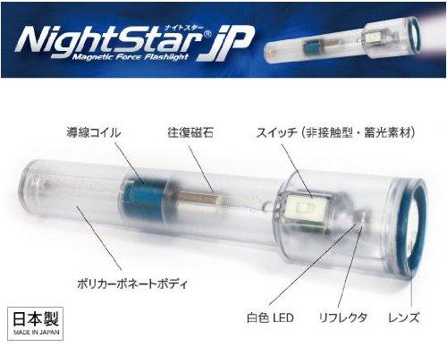 超高性能・発電式 LEDライト ナイトスターJP