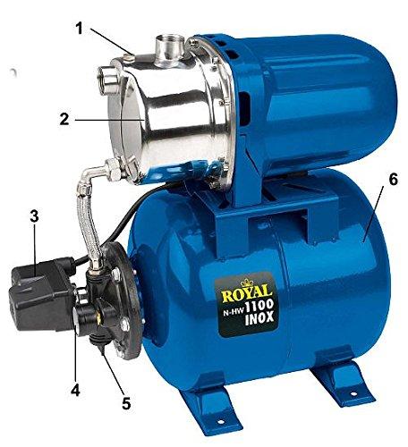 Einhell Royal Hauswasserwerk N-HW 1100 INOX