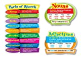 Carson Dellosa Parts of Speech Bulletin Board Set (110126)