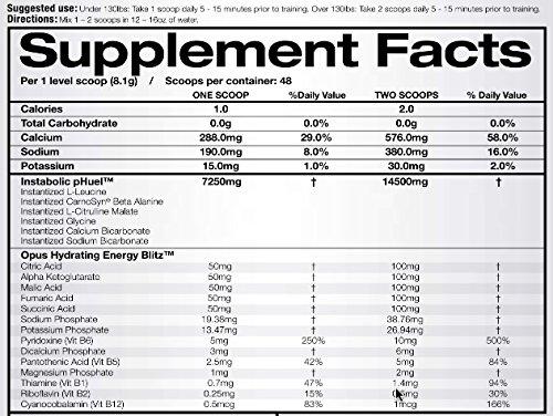 magnum opus pre workout ingredients