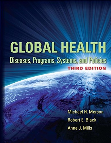 Buy Global HealthProducts Now!