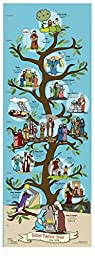 Bible Family Tree and Timeline for Kids, 13.75\