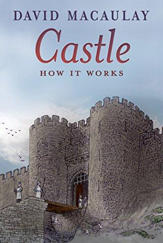 Castle: How It Works PDF