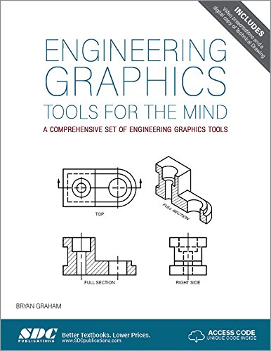 Engineering Graphics Tools for the Mind