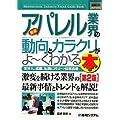 図解入門業界研究 最新アパレル業界の動向とカラクリがよーくわかる本 (How‐nual Industry Trend Guide Book)