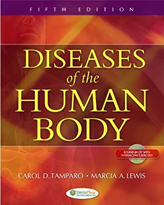 Diseases Of The Human Body