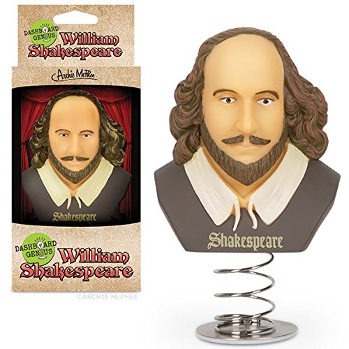 Dashboard Genius Shakespeare