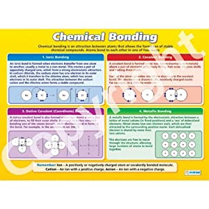 chemical bond essay Definition of chemical bonding – our online dictionary has chemical bonding information from science of everyday things dictionary encyclopediacom: english.