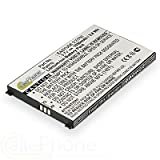 CellePhone Battery Li-Ion for Doro HandlePlus 326i / PhoneEasy 326 / 326gsm / 328 ( replaced EASYUSE 3.7/700 )