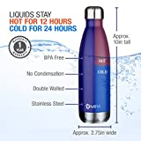 MIRA Insulated Double Wall Vacuum Stainless Steel Water Bottle, 17 oz, Cola Shaped, Blue