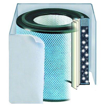 HealthMate Plus Filter FR450
