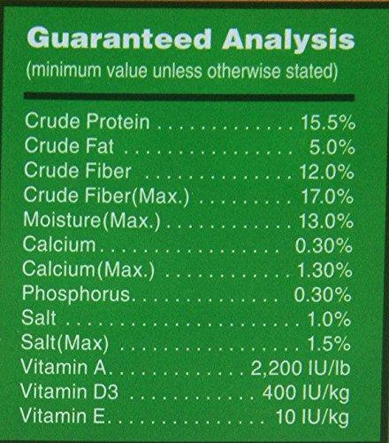 Wild-Harvest-WH-83544-Wild-Harvest-Advanced-Nutrition-Diet-for-Rabbits-45-Pound