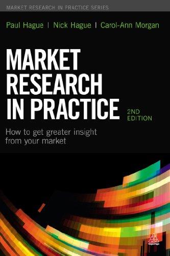Market research amazon