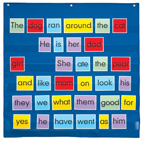 Midsize Wall Pocket Chart (Mini Pocket Chart compare prices)