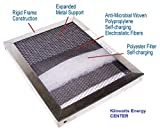 16x24x1 Electrostatic Ac Furnace Air Filter Silver 94% Arrestance + 1 Filter Fresh Air Filter Pads Scented