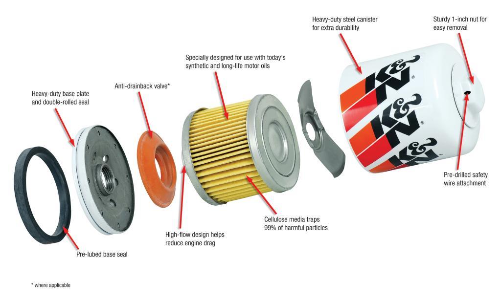 oil filter inside  oil  free engine image for user manual