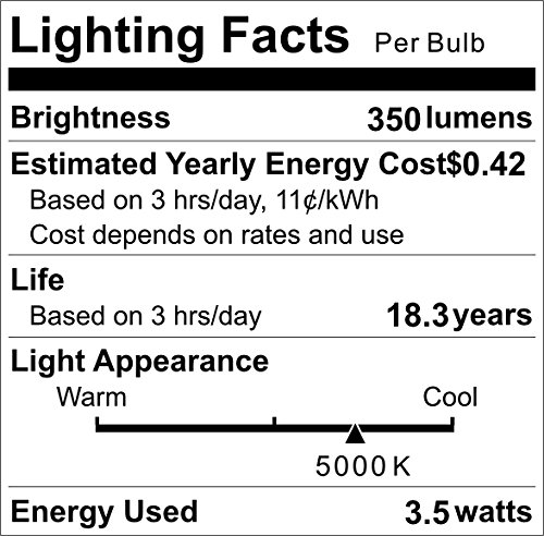SHINE HAI GU10 LED Bulbs, 50W Halogen Bulbs Equivalent, 350lm, 3.5W MR16 GU10 Base LED Spotlight, 5000K Daylight White, Non-Dimmable, 110° Beam Angle, LED Light Bulbs, 6-Pack