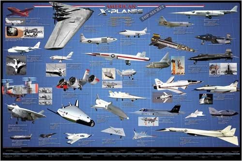 American Planes Aviation Poster