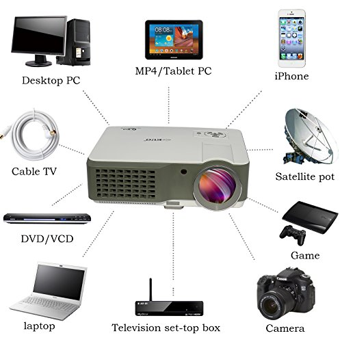 Hd 1080p Mini Lcd Image System Multimedia Led Projector: EUG 760 HD LCD Home Theater Cinema LED Projector 1080p