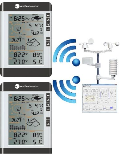 Remote Temperature And Humidity Monitoring front-1067989
