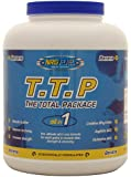 NRG FUEL TTP The Total Package Chocolate flavour 33 Servings