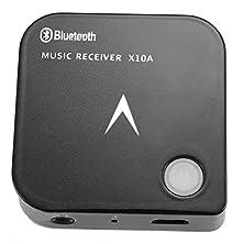 buy Eastvita Mini Wireless Bluetooth 3.0 + Edr Speaker Receiver / Adapter Music Receiver F Pc Laptop Cellphone -Black Ecath-313630