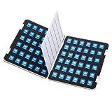 サンワサプライ アウトレット メモリーカードファイルケース SDカード用 両面収納タイプ 72枚収納 FC-MMC22SD 箱にキズ、汚れのあるアウトレット品です。