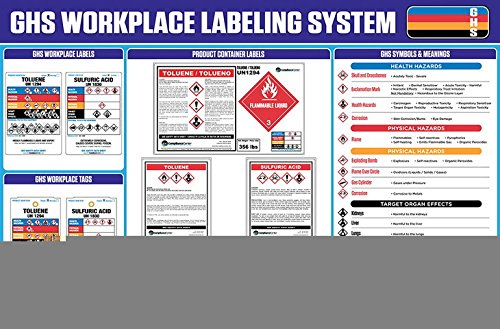 GHS Workplace Labeling Poster
