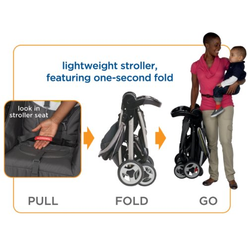 Graco Fastaction Fold Click Connect Travel System Stroller Finley Reviews