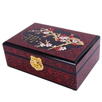 Liste de couple de guillaume u et agathe d top moumoute for Decoration boite a bijoux