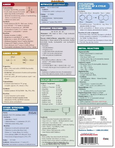Organic Chemistry Reactions (Quickstudy-Quick Reference Guide-Academic)