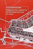 Funzione del concetto di tipologia edilizia in Italia
