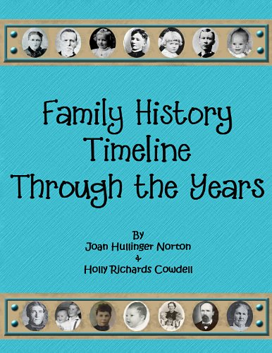 Family History Timeline Through the Years